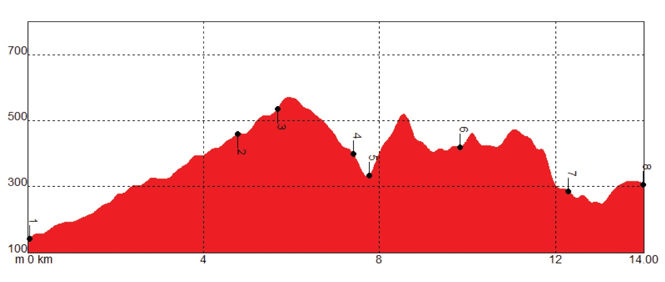 Imagen de GR 249 Stage 05. Nerja - Frigiliana. Trail Features