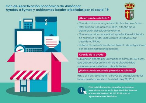 Imagen. Imagen de Plan reactivacion economica local